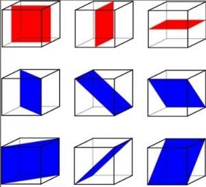 planos de simetría del cubo