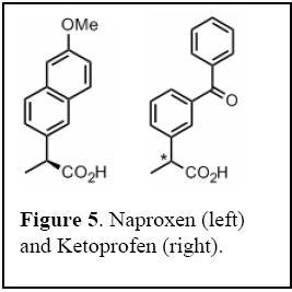 Naproxen y Ketoprofen